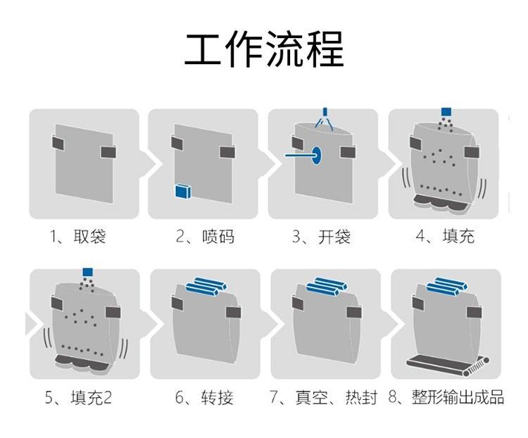 名瑞机械高速给袋式真空包装机的相关介绍